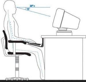 computer desk posture