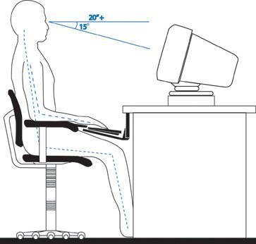 Proper Posture At A Computer Desk Optimwise