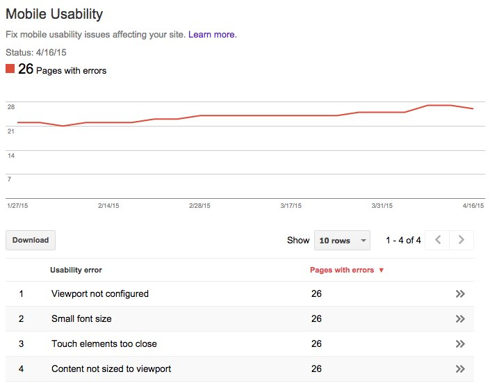 Mobile Usability in Google Webmaster Tools